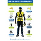 PPE explained